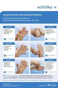 Information zur richtigen Handdesinfektion im Tennisverein